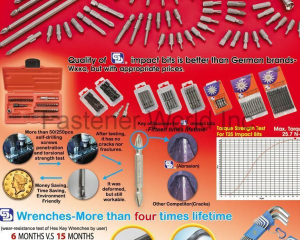 Wrenches(ALISHAN INTERNATIONAL GROUP CO., LTD.)