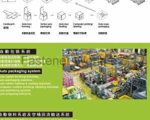 Whole plant conveying system and auto packaging system 1(UNIPACK EQUIPMENT CO., LTD. )