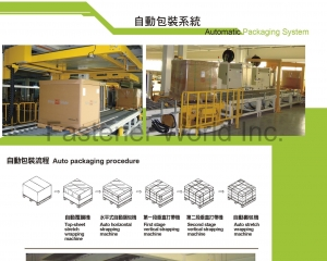 Whole plant conveying system and auto packaging system 2(UNIPACK EQUIPMENT CO., LTD. )