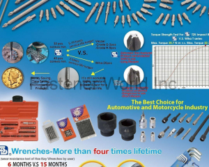IMPACT BITS, WRENCHES(SHUN DEN IRON WORKS CO., LTD. )