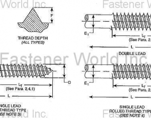 WOOD SCREW (KATSUHANA FASTENERS CORP. )